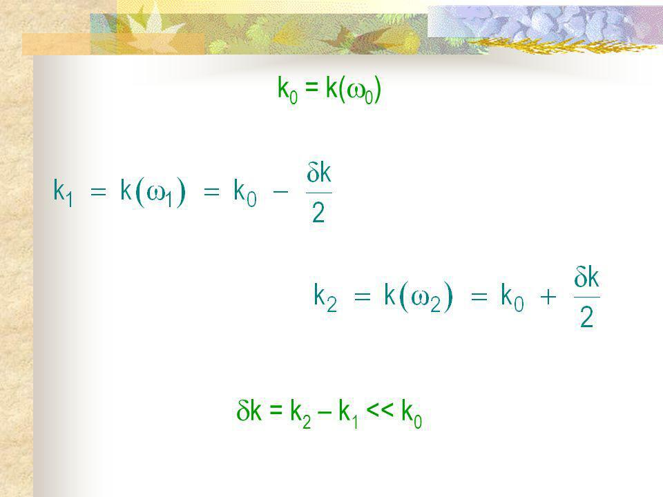 k0 = k(0) k = k2 – k1 << k0