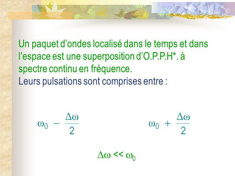 Un paquet d'ondes localisé dans le temps et dans l'espace est une superposition d'O.P.P.H*. à spectre continu en fréquence. Leurs pulsations sont comprises entre :