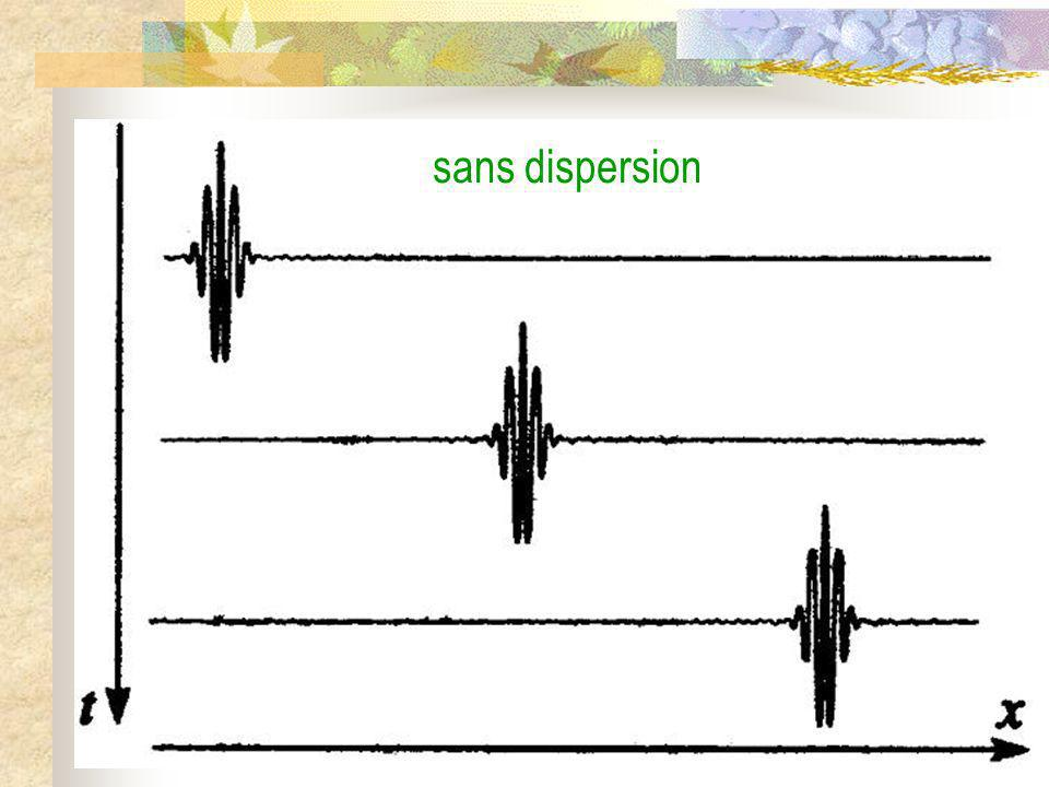 sans dispersion