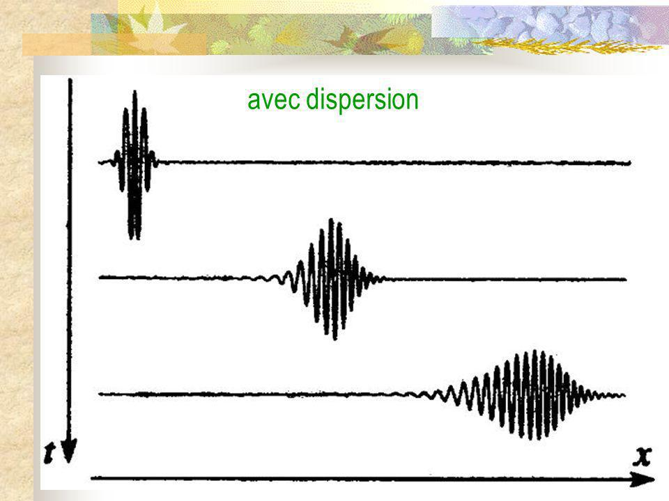 avec dispersion