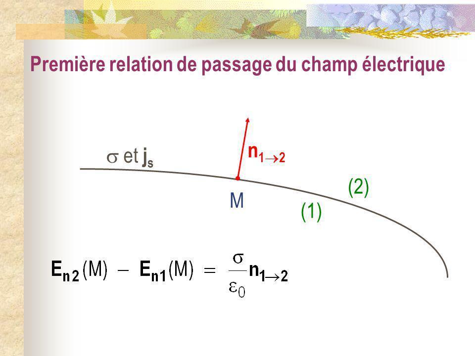 Première relation de passage du champ électrique