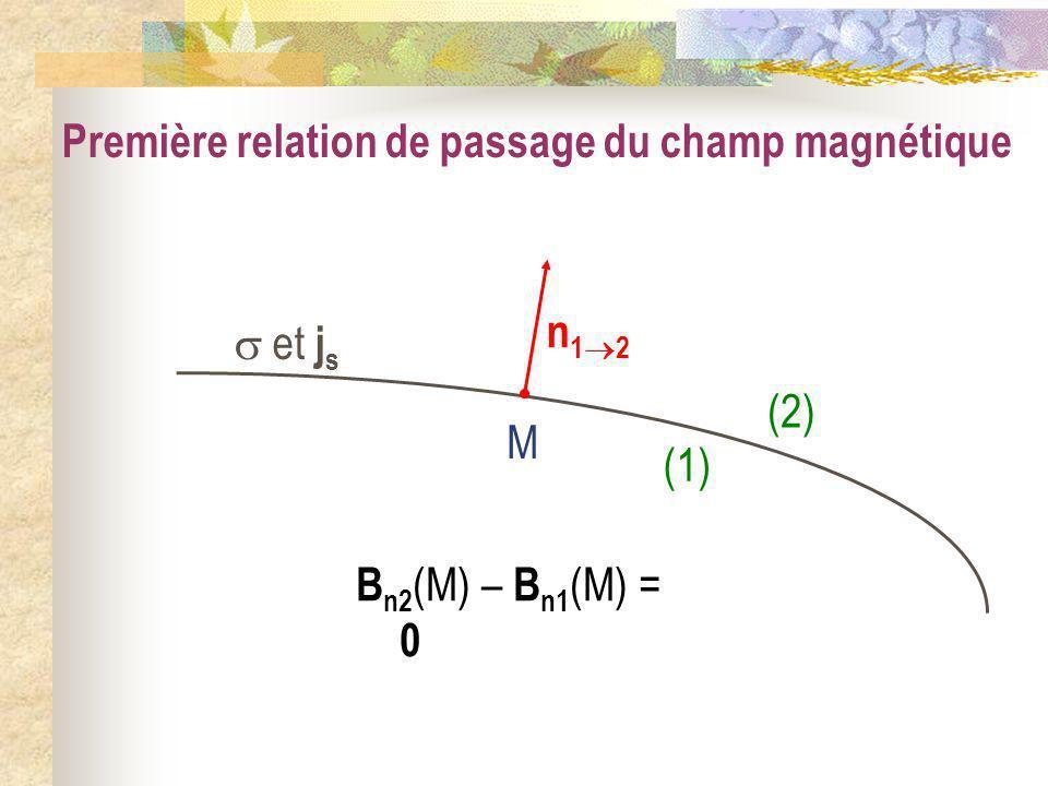 Première relation de passage du champ magnétique