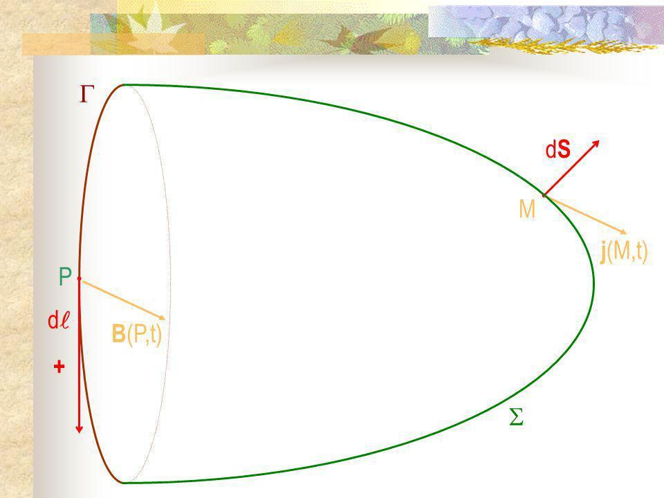  dS M j(M,t) P d + B(P,t)