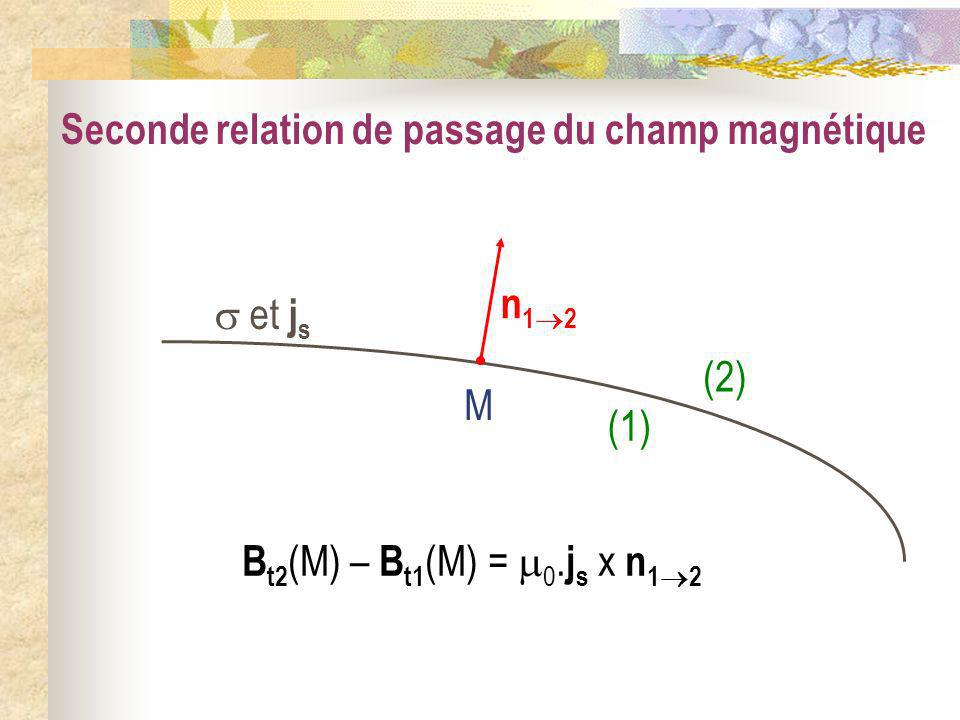 Seconde relation de passage du champ magnétique