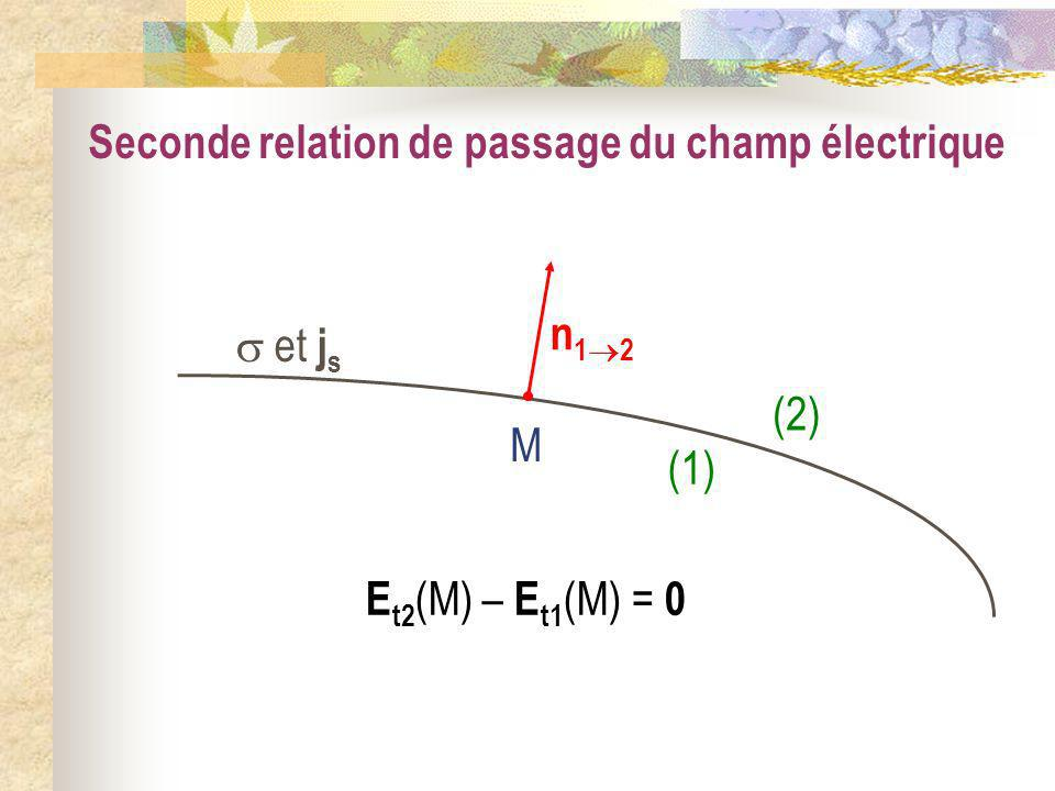 Seconde relation de passage du champ électrique