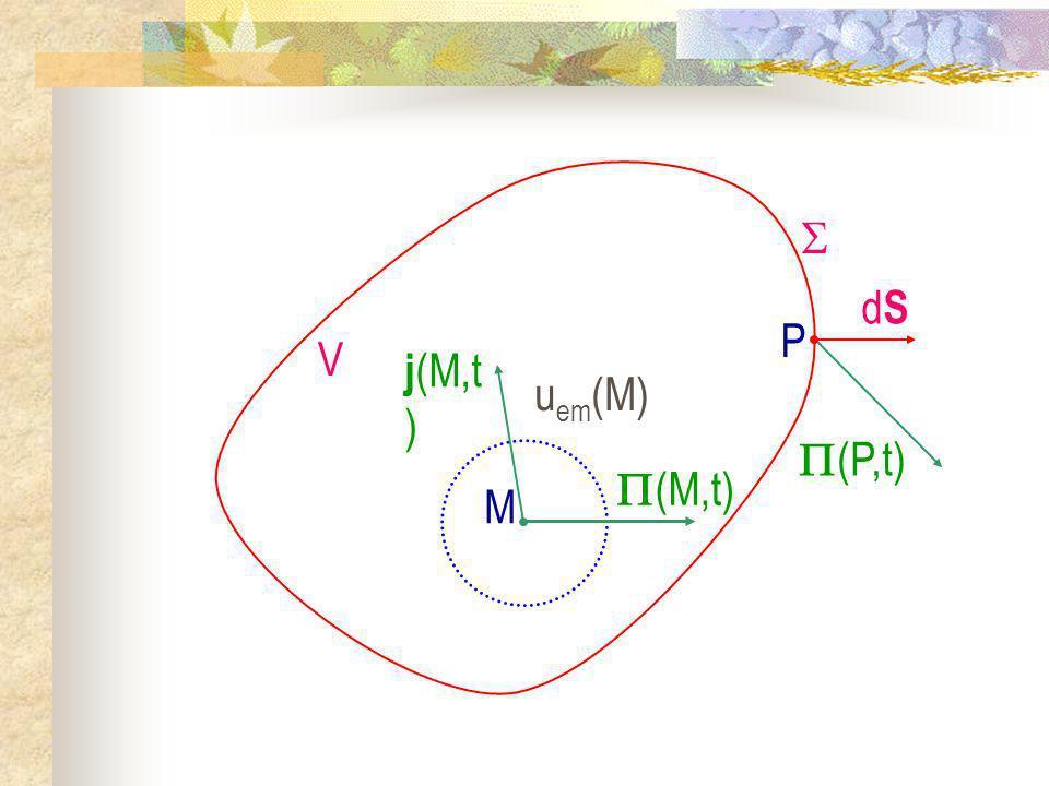  V dS P (P,t) j(M,t) uem(M) M (M,t)