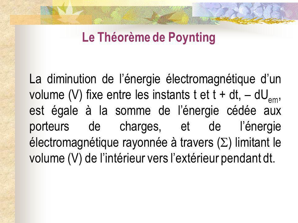 Le Théorème de Poynting