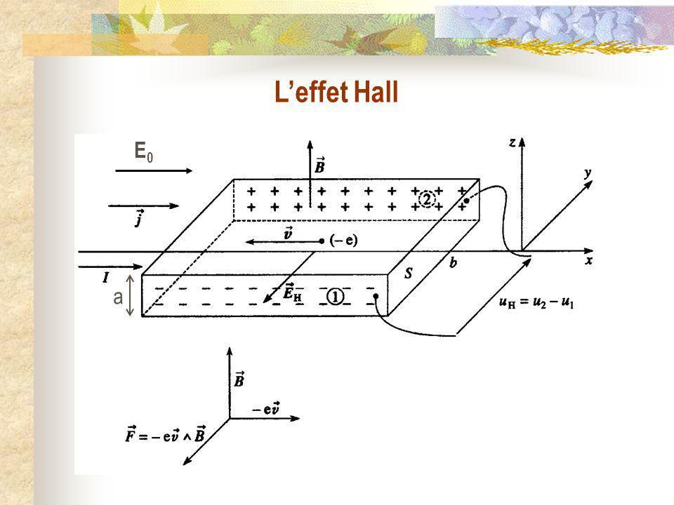 L'effet Hall E0 a