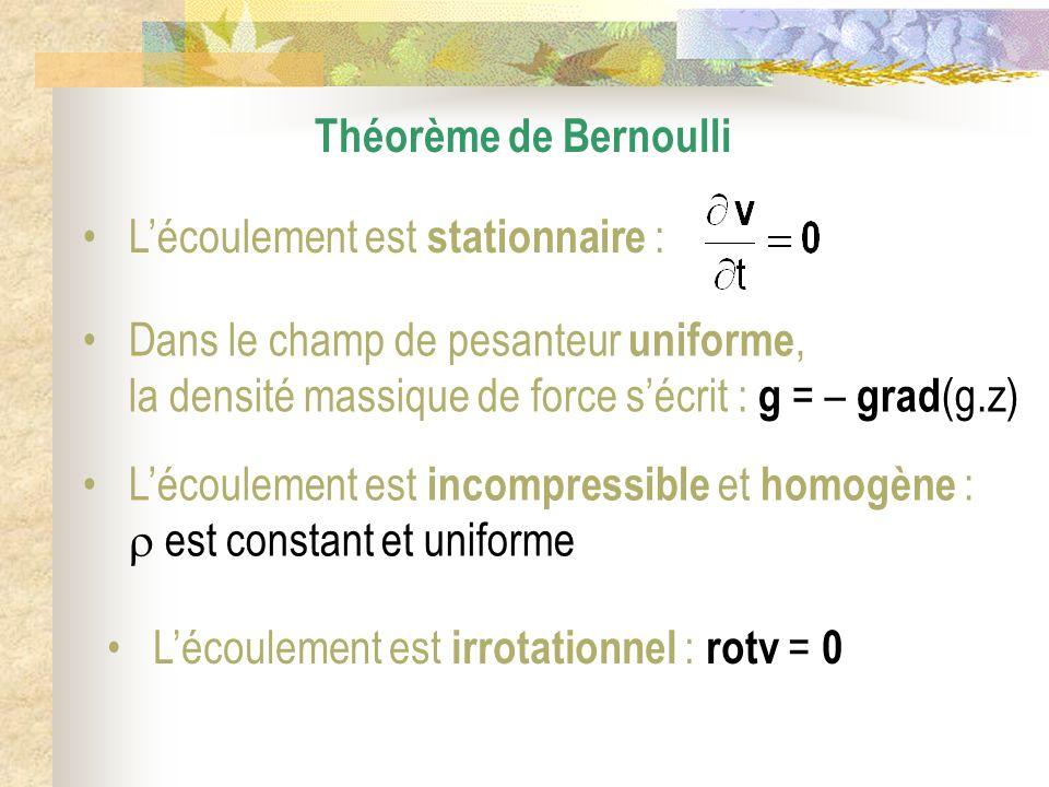 Théorème de Bernoulli L'écoulement est stationnaire : Dans le champ de pesanteur uniforme, la densité massique de force s'écrit : g = – grad(g.z)