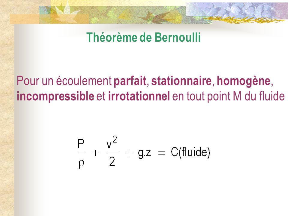 Théorème de Bernoulli Pour un écoulement parfait, stationnaire, homogène, incompressible et irrotationnel en tout point M du fluide.