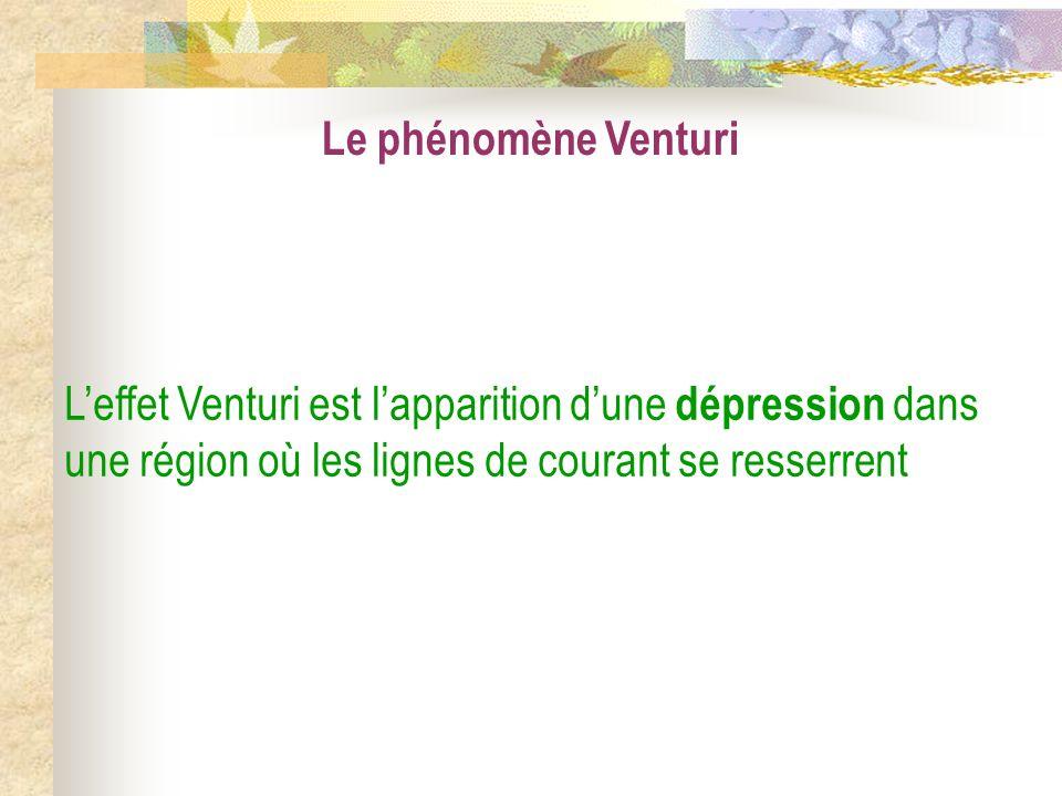 Le phénomène Venturi L'effet Venturi est l'apparition d'une dépression dans une région où les lignes de courant se resserrent.