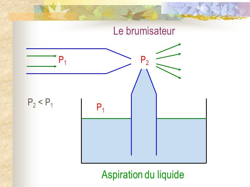 Le brumisateur P1 P2 P2 < P1 Aspiration du liquide