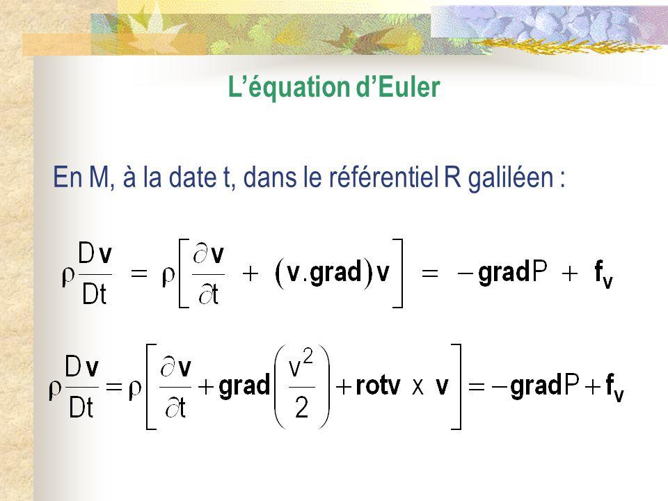 L'équation d'Euler En M, à la date t, dans le référentiel R galiléen :