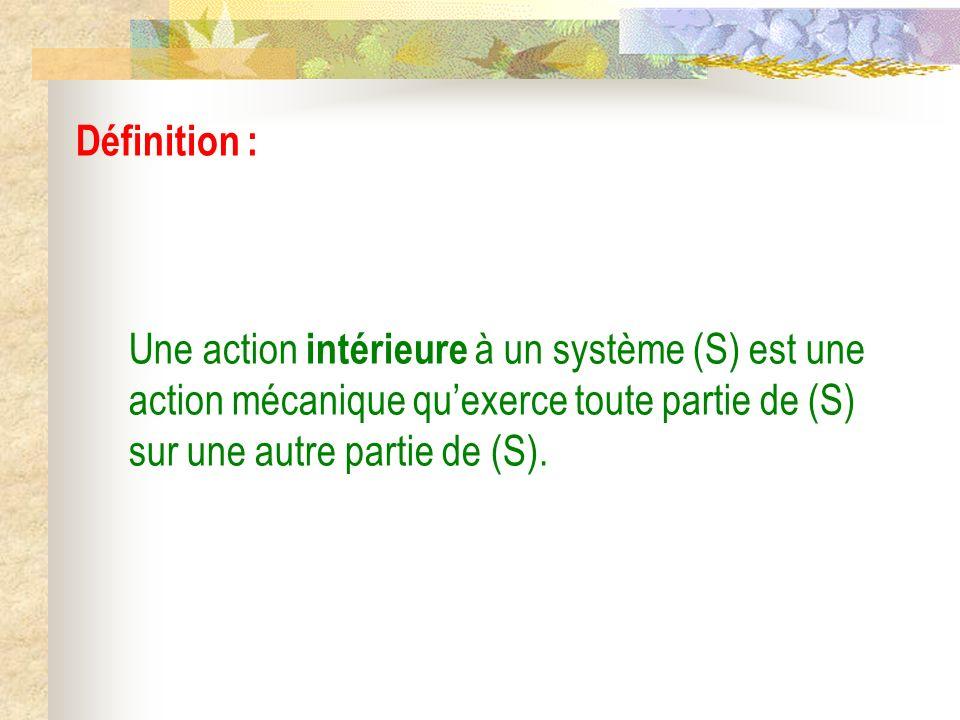 Définition : Une action intérieure à un système (S) est une action mécanique qu'exerce toute partie de (S) sur une autre partie de (S).