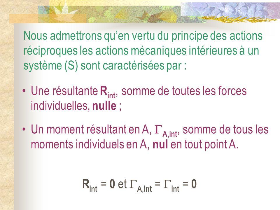 Nous admettrons qu'en vertu du principe des actions réciproques les actions mécaniques intérieures à un système (S) sont caractérisées par :