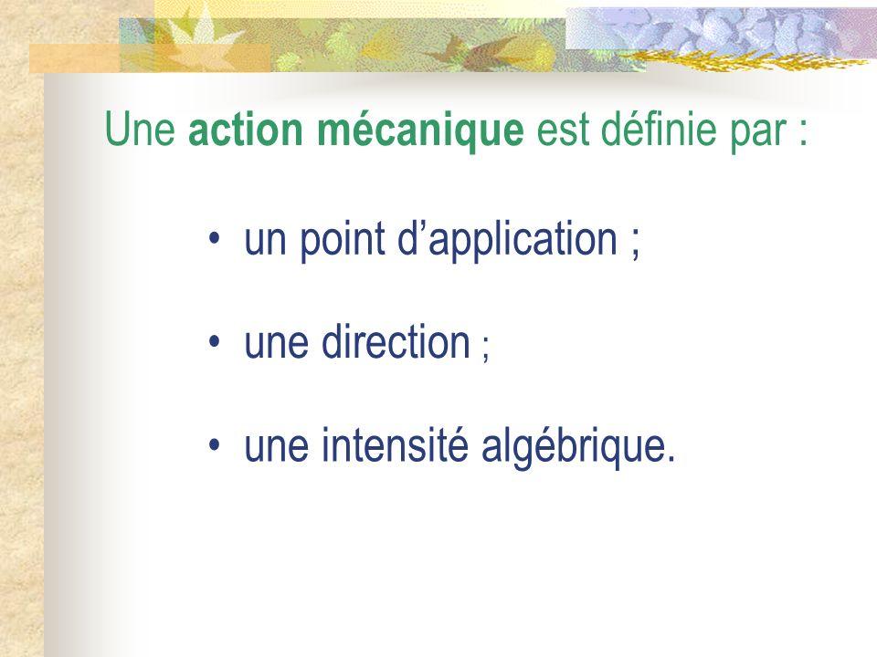 Une action mécanique est définie par :