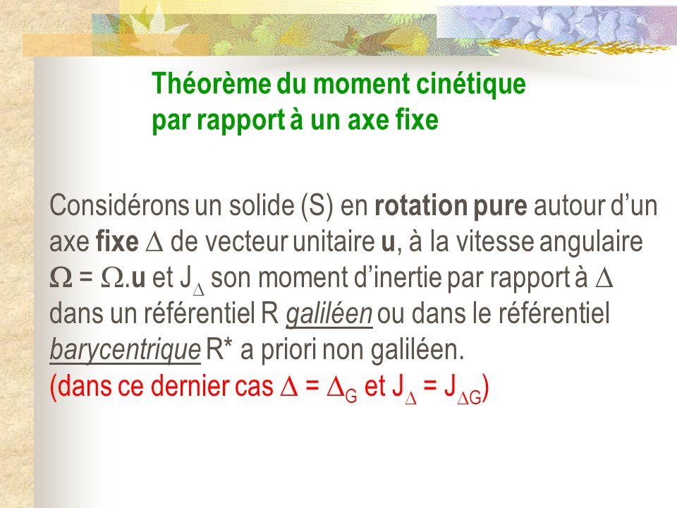 Théorème du moment cinétique par rapport à un axe fixe