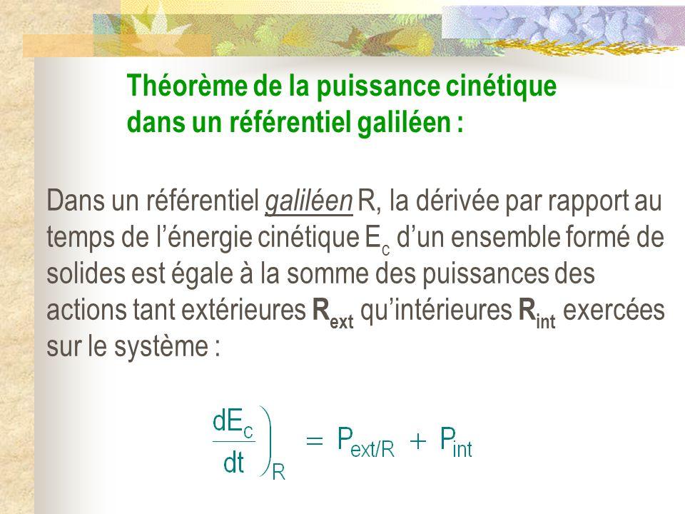 Théorème de la puissance cinétique dans un référentiel galiléen :