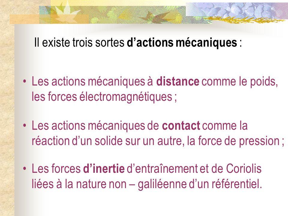 Il existe trois sortes d'actions mécaniques :