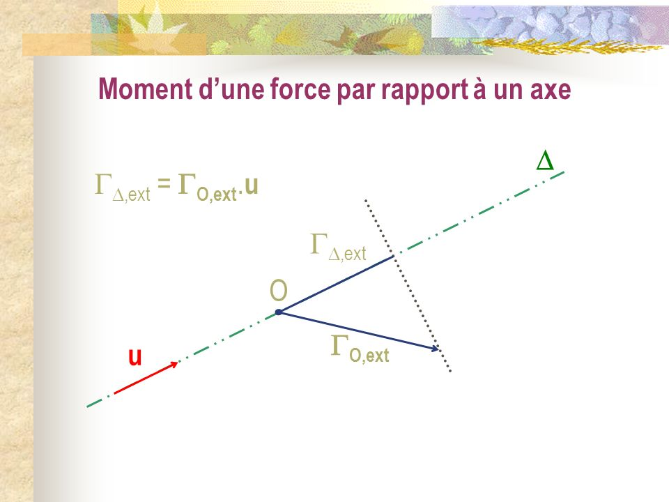 Moment d'une force par rapport à un axe