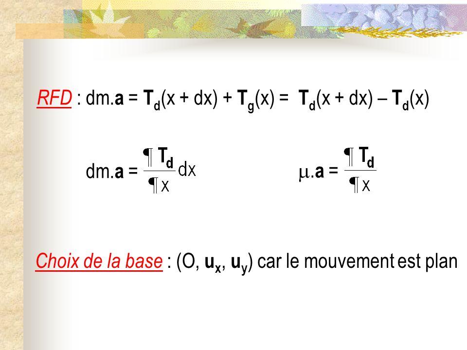 RFD : dm.a = Td(x + dx) + Tg(x) = Td(x + dx) – Td(x)