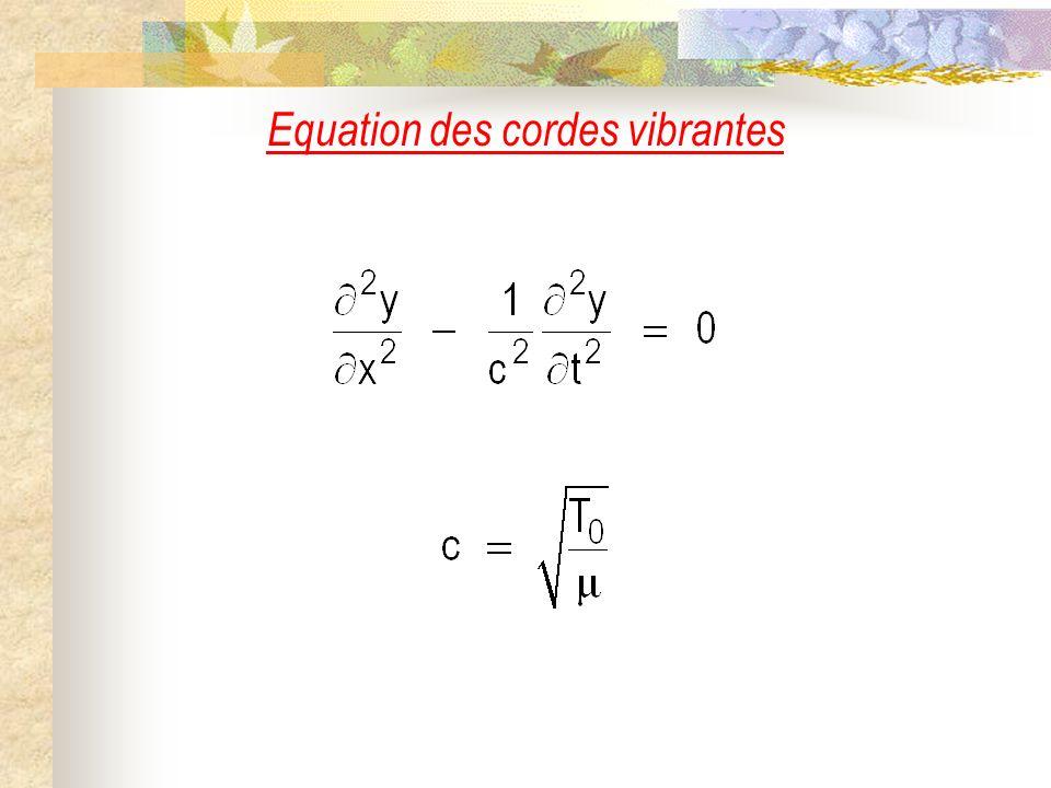 Equation des cordes vibrantes