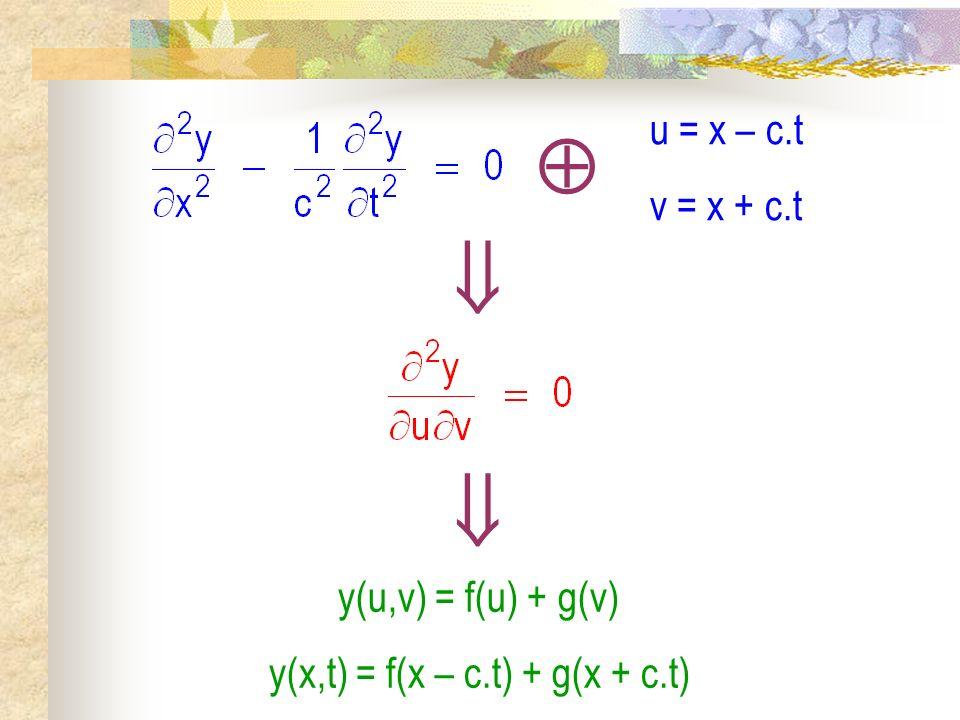   u = x – c.t v = x + c.t y(u,v) = f(u) + g(v)