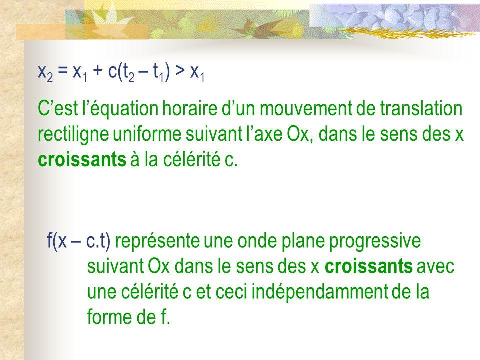 x2 = x1 + c(t2 – t1) > x1
