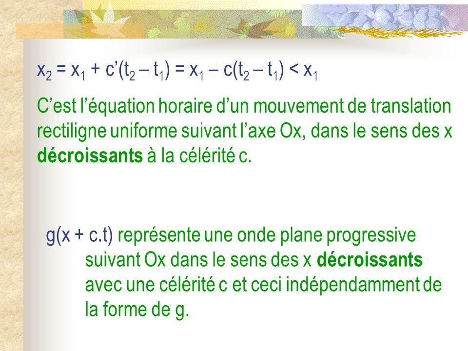 x2 = x1 + c'(t2 – t1) = x1 – c(t2 – t1) < x1
