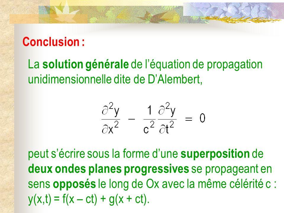 Conclusion : La solution générale de l'équation de propagation unidimensionnelle dite de D'Alembert,