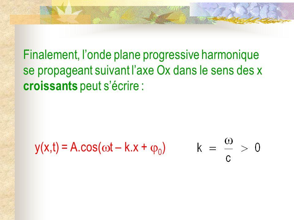 Finalement, l'onde plane progressive harmonique se propageant suivant l'axe Ox dans le sens des x croissants peut s'écrire :