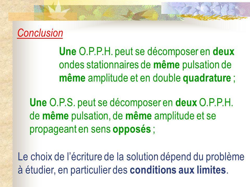 Conclusion Une O.P.P.H. peut se décomposer en deux ondes stationnaires de même pulsation de même amplitude et en double quadrature ;