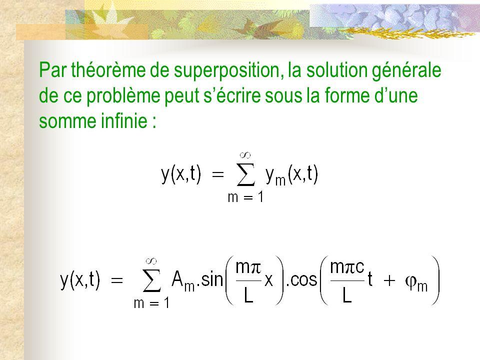 Par théorème de superposition, la solution générale de ce problème peut s'écrire sous la forme d'une somme infinie :
