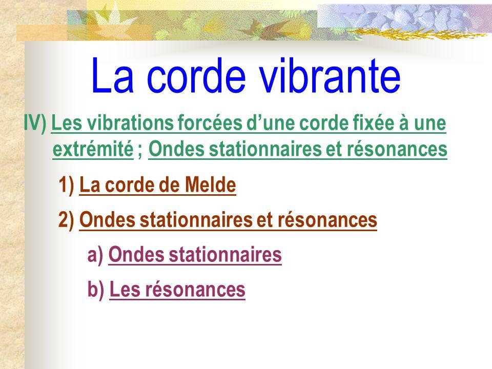 La corde vibrante IV) Les vibrations forcées d'une corde fixée à une extrémité ; Ondes stationnaires et résonances.