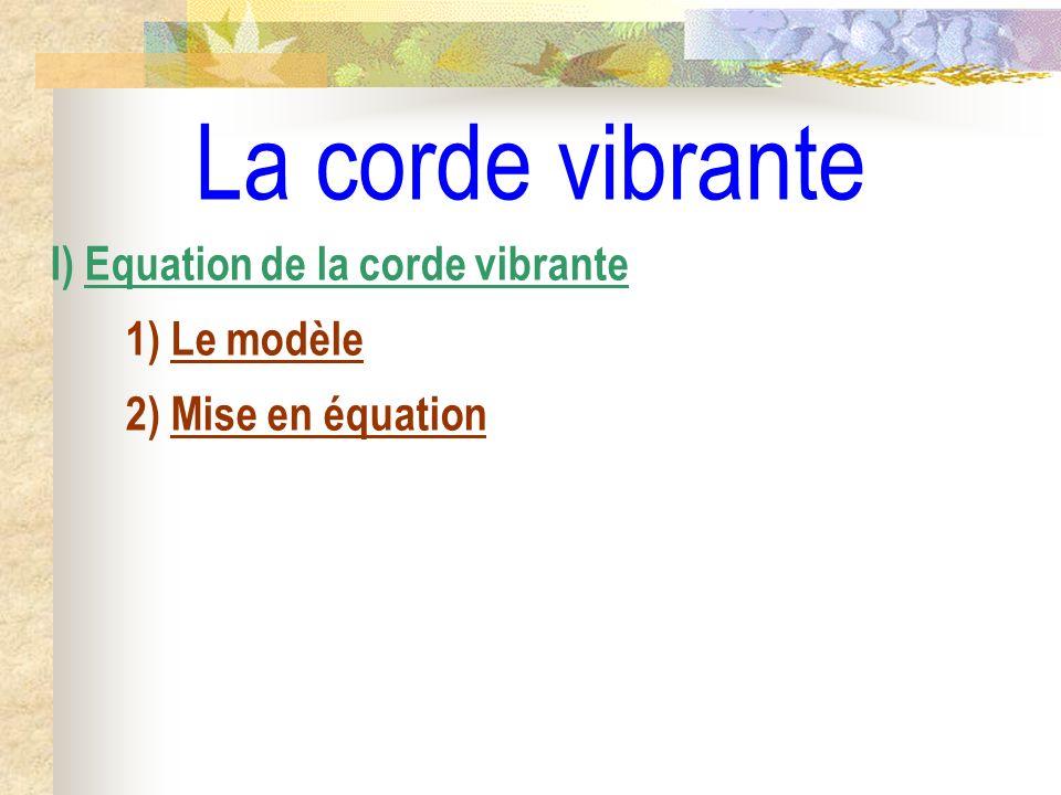 La corde vibrante I) Equation de la corde vibrante 1) Le modèle
