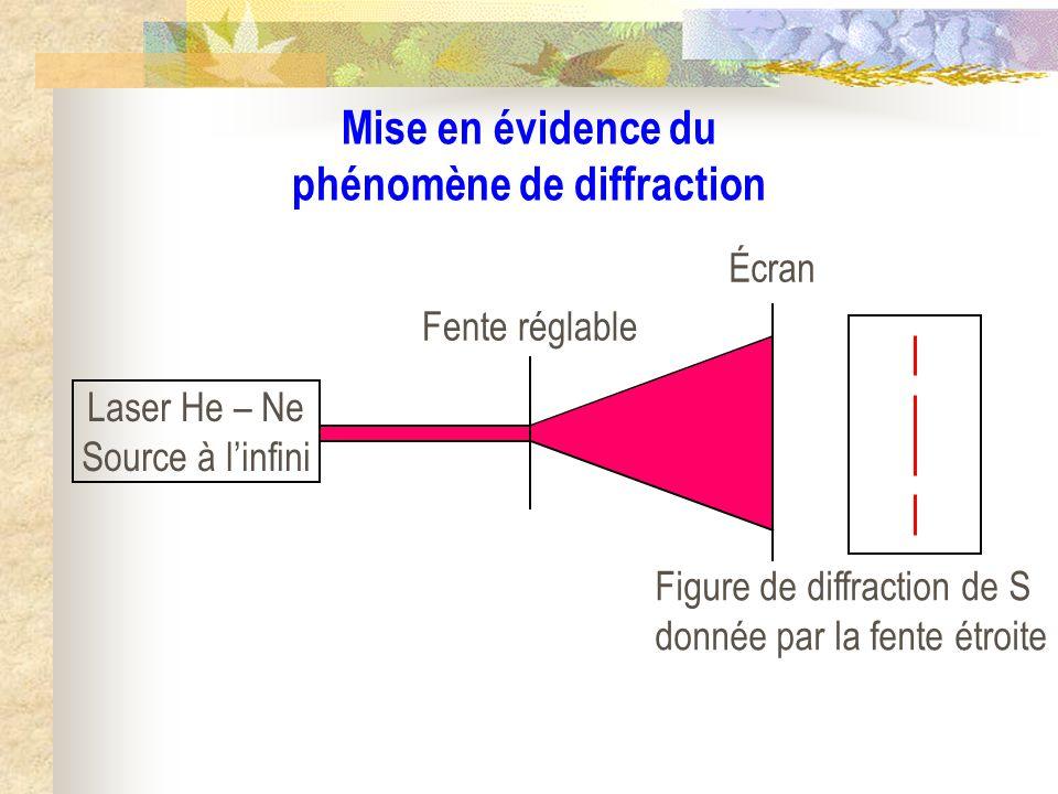 Mise en évidence du phénomène de diffraction