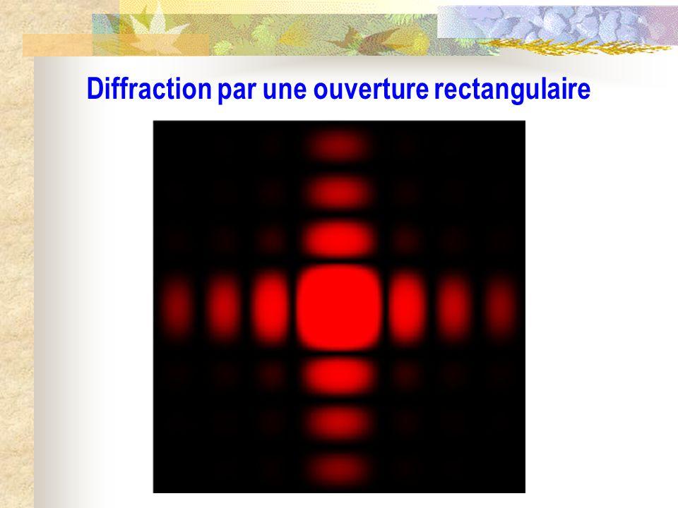 Diffraction par une ouverture rectangulaire