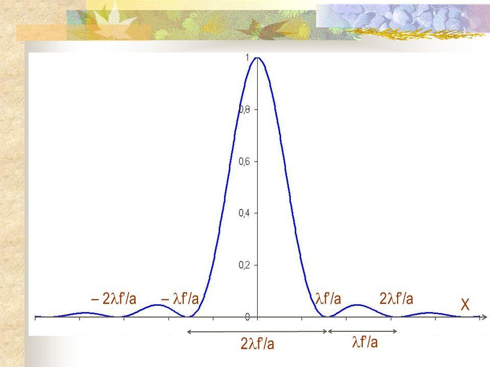 X – 2f'/a – f'/a f'/a 2f'/a
