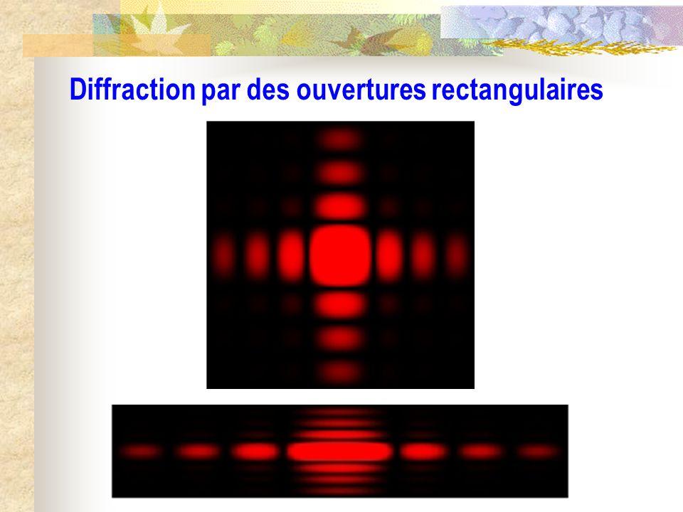 Diffraction par des ouvertures rectangulaires