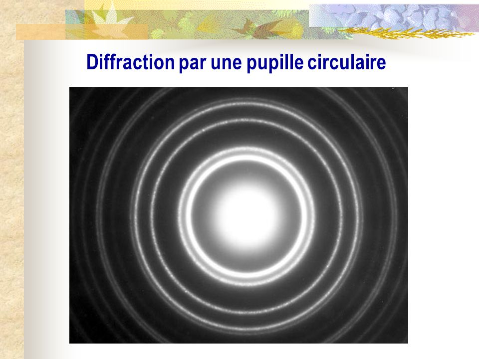 Diffraction par une pupille circulaire