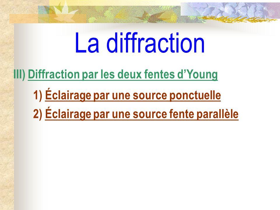 La diffraction III) Diffraction par les deux fentes d'Young