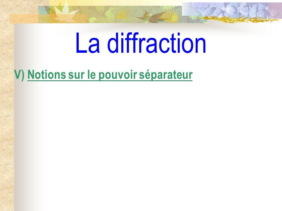 La diffraction V) Notions sur le pouvoir séparateur