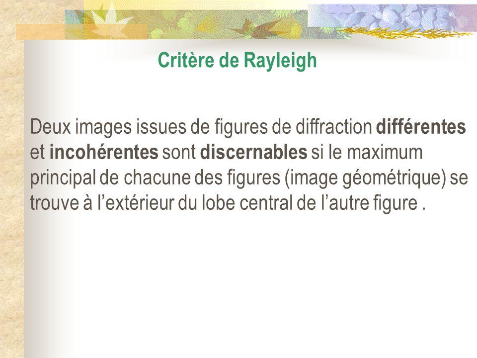 Critère de Rayleigh