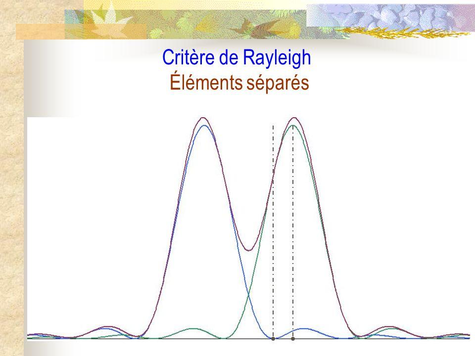 Critère de Rayleigh Éléments séparés