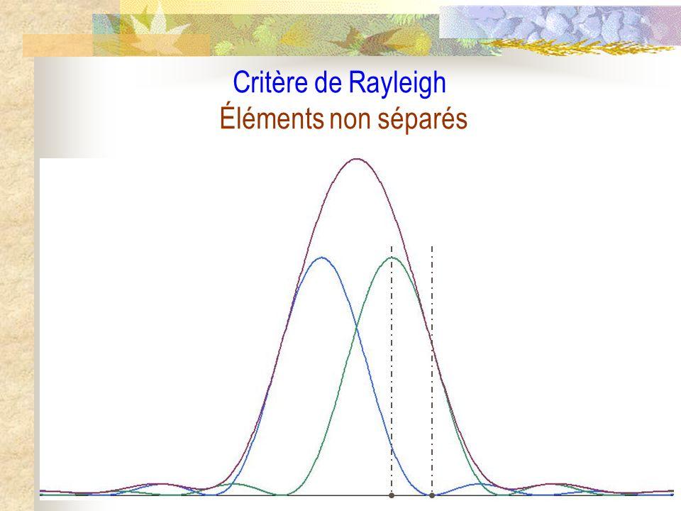 Critère de Rayleigh Éléments non séparés