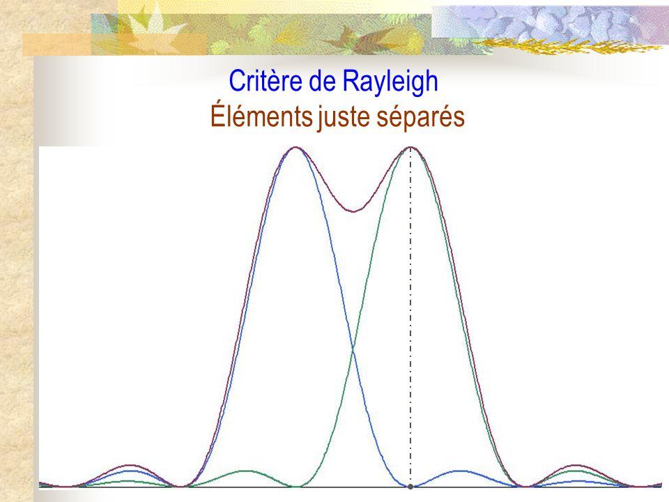 Critère de Rayleigh Éléments juste séparés