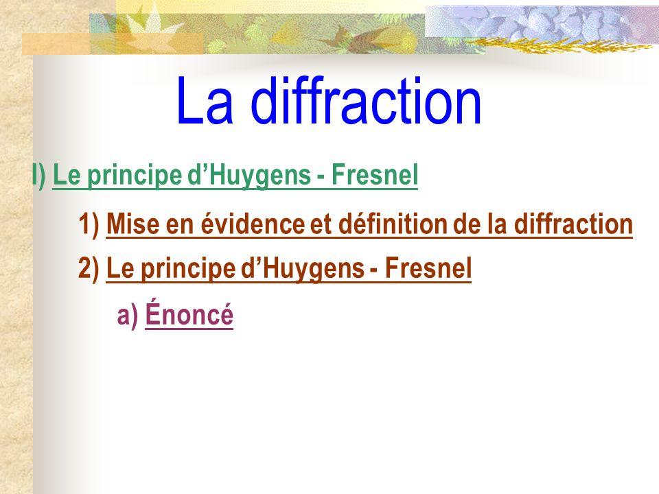 La diffraction I) Le principe d'Huygens - Fresnel