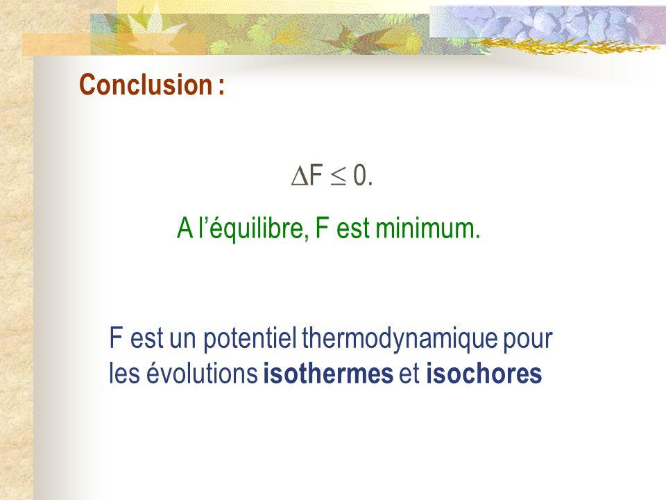 Conclusion : F  0. A l'équilibre, F est minimum.