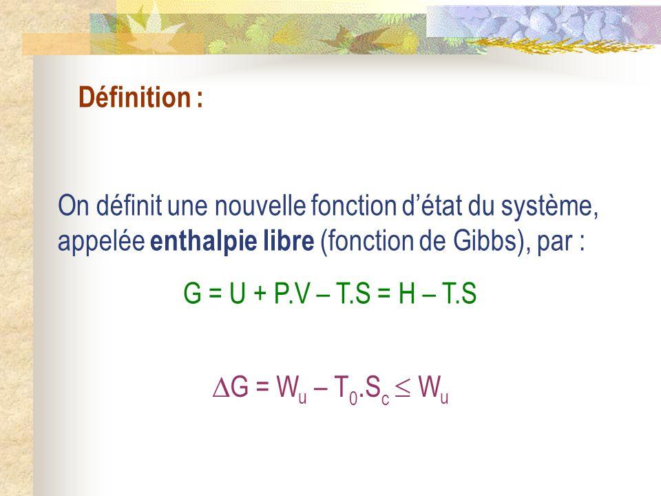 Définition : On définit une nouvelle fonction d'état du système, appelée enthalpie libre (fonction de Gibbs), par :