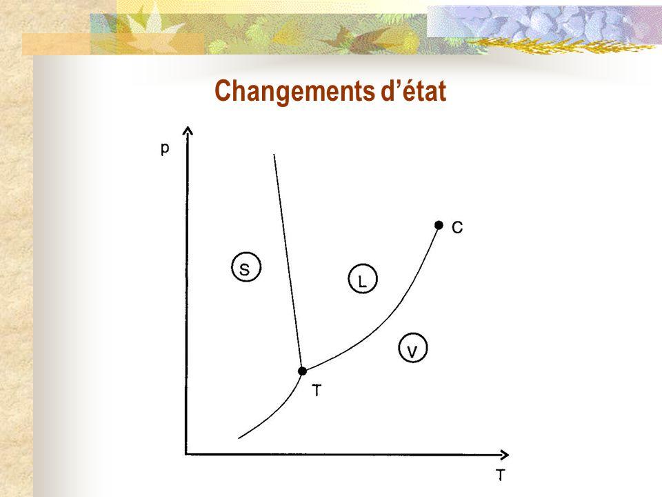 Changements d'état